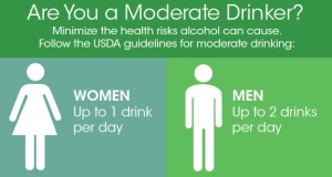 moderate-drinking